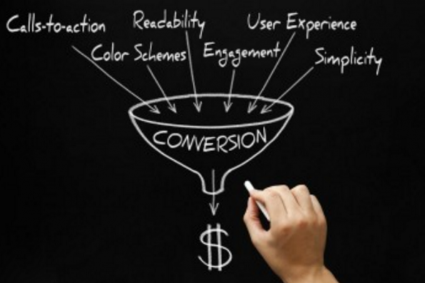 This image illustrates the numerous factors that lend itself to successful conversions. (Image Credit: http://www.brafton.com/)